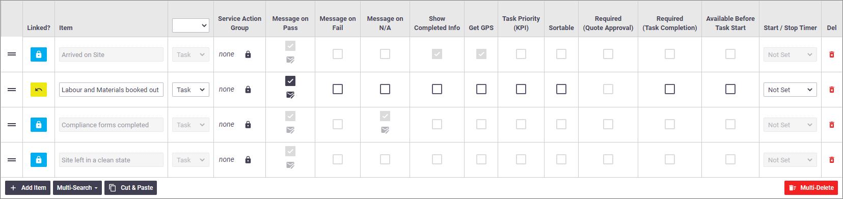 Periodic checklist