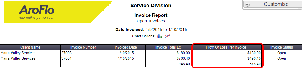 Profit Or Loss Reporting Office Documentation AroFlo Documentation - Open invoice report